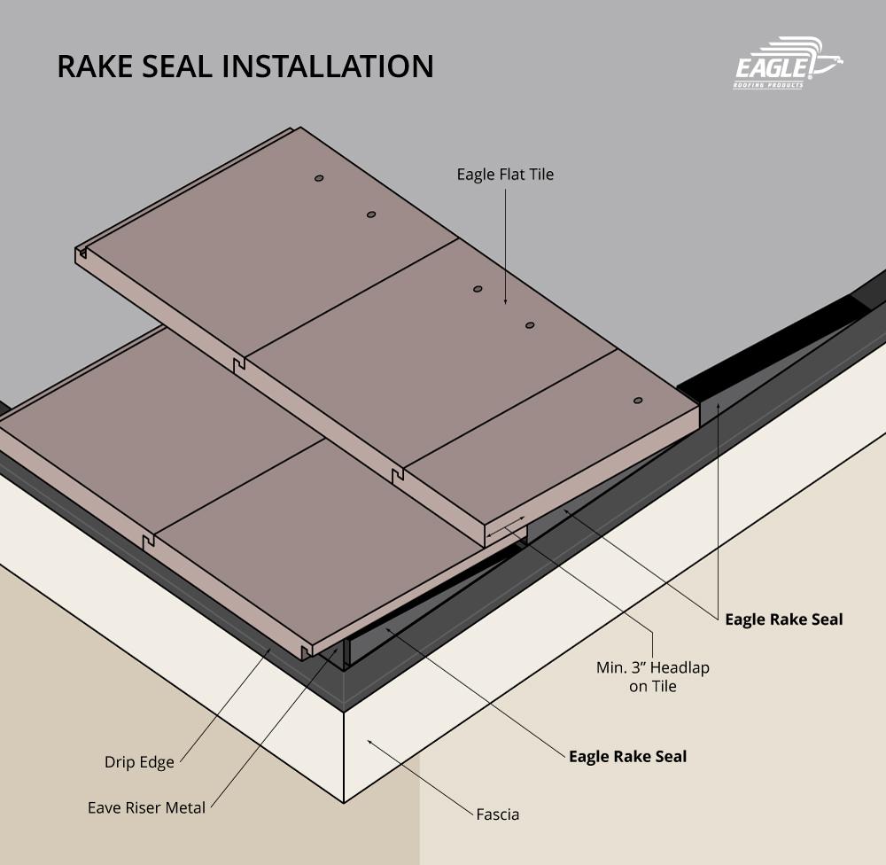 Rake Seal Eagle Roofing