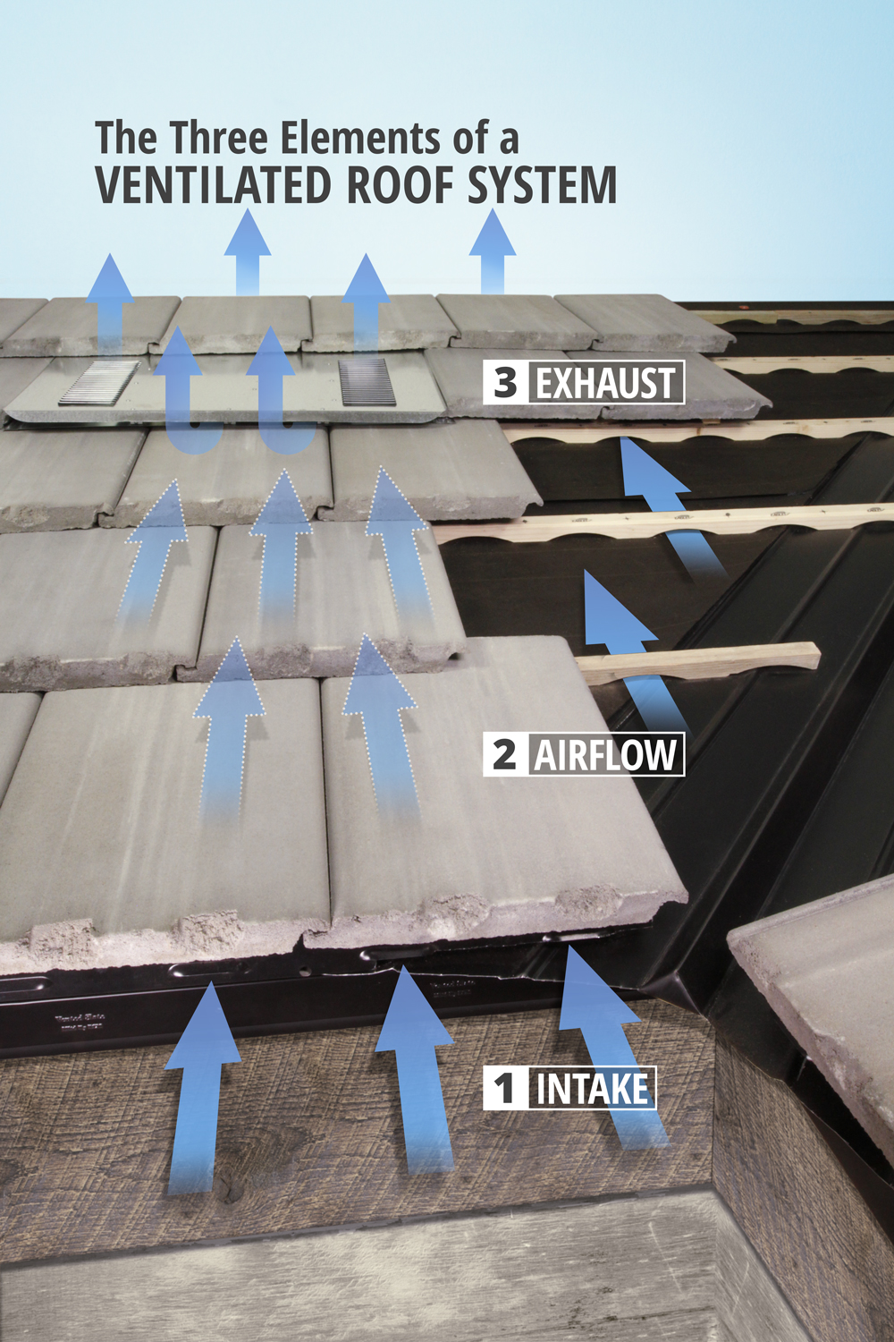 Examples of Roof Vent Installations