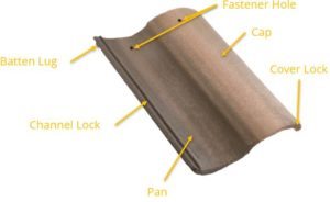 The Anatomy Of Concrete Roof Tile Eagle Roofing